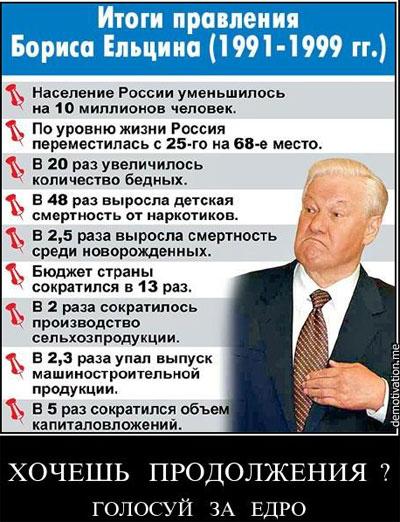 Итог правления Ельцина