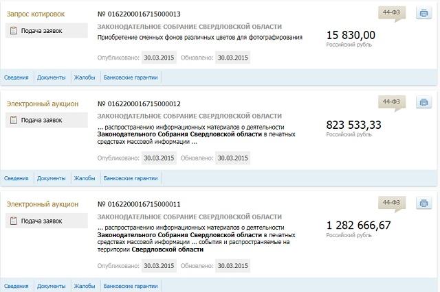 Новый Регион: Свердловское заксобрание истратит на пиар 3 млн рублей (СКАНЫ)