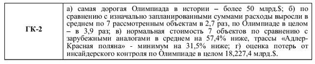 В России обвинили в экстремизме ученого, написавшего диссертацию о коррупции на Олимпиаде в Сочи (ВИДЕО, ИНОГРАФИКА)
