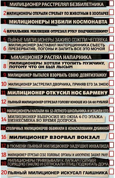 """Рунет: """"Руководству МВД стоит вспомнить об офицерской чести и застрелиться"""" / Российская милиция за год побила рекорды по отстрелу и пыткам граждан"""