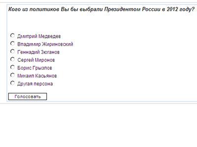 Президента подставили (ФОТО) / Сторонники Медведева обидели Путина